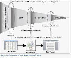 pulse social intelligence - Αναζήτηση Google Google