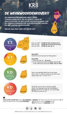 Werkwoordspelling! Deze uitleg is een alternatief voor leerlingen die moeite hebben om de werkwoordspelling te onthouden. De werkwoordenrover biedt visuele ondersteuning.