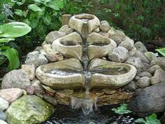 steiner-vortex-water-flow - Google Search