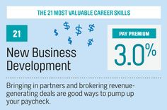 The 21 Most Valuable Career Skills Now | MONEY
