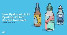 How Hyaluronic Acid Eyedrops Fit into Dry Eye Treatment Dry Eye Treatment, Dry Eye Symptoms, Retaining Water, Sodium Citrate, Water Molecule, Eye Drops, Hyaluronic Acid, Eyes
