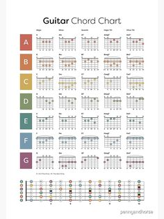 Guitar Chord Chart, Guitar Chords, Music Chords, Guitar Tips, Guitar Lessons, Drawing Cup, Websites Like Etsy, Buy Guitar, Playing Guitar