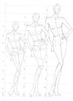 Resultado de imagem para Essential Fashion Illustration: Poses