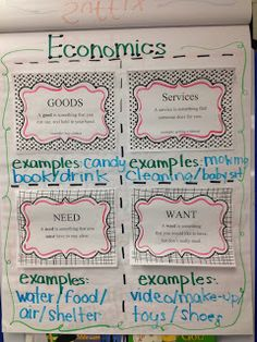 Instructional strategy- Use a chart to present the social studies lesson on economics. Students can see the difference between goods and services and can make connections with what they have learned previously in earlier grades (wants and needs)