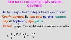 Resim Periodic Table, English, Math Equations, School, Biology, Periodic Table Chart, Periotic Table, English Language
