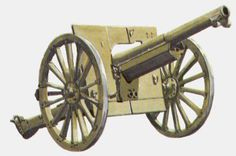 75 mm wz.1897 field gun in Polish service, pin by Paolo Marzioli