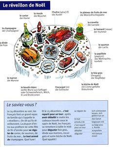 1000 images about fle lexique de la nourriture on pinterest fle vocabular - Noel en france les traditions ...