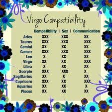 Scorpio virgo sexually compatible