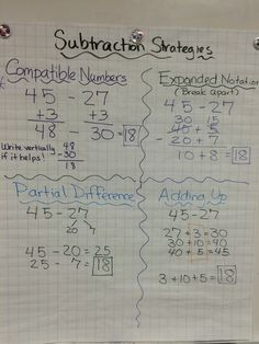 Anchor Chart for mental math subtraction strategies