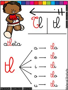 Carteles de Silabas - Simples y Trabadas - Imagenes Educativas Bilingual Education, School Colors, I School, Acting, Classroom, Letters, Totoro, Spiderman, Word Formation