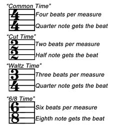 Spectacular How To Play The Piano Lessons. Exhilarating How To Play The Piano Lessons. Violin Lessons, Drum Lessons, Music Lessons, Music Chords, Guitar Chords, Guitar Songs, Music Music, Ukulele, Reading Music