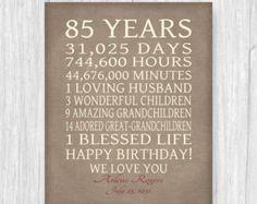 85th birthday – Etsy