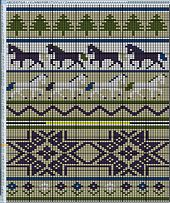 Norwegian horses chart.