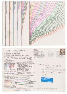 Dear-Data (www.dear-data.com) Week 44- A week of distractions! Postcard by Stefanie