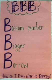 Subtraction- If the bottom number is bigger---then borrow from your neighbor