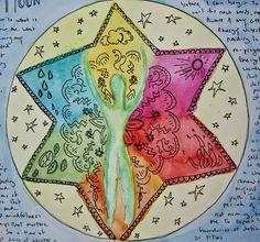 Dandelion Seeds and Dreams: my year of mandalas