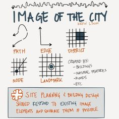 "Kevin Lynch wrote the ""Image of the city"", explaining the different planning elements and how they impact a person's view and use of a city. #AREsketches"