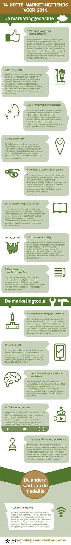 14 hotte marketingtrends voor 2014 | Marketingfacts