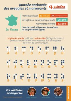 A l'occasion de la journée nationale des aveugles et malvoyants, découvrez une infographie sur le handicap visuel, avec l'alphabet du Braille, inclus ! Vous pouvez la partager, l'imprimer et l'afficher librement !