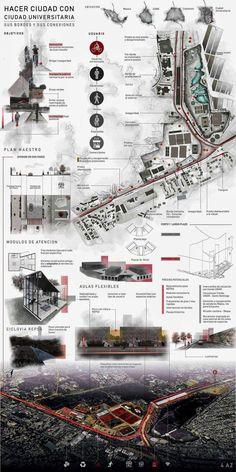 Peyzaj Mimarlığında Poster Tasarımı Nasıl Olmalıdır? | PeyzaX Plan Concept Architecture, Site Analysis Architecture, Architecture Graphics, Landscape Architecture, Urban Design Concept, Urban Design Diagram, Urban Design Plan, Interior Design Presentation, Architecture Presentation Board