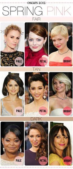 Pink Lips for Every Skin Tone. Even though I would not consider Cameron Diaz tan or Rashida Jones dark lol