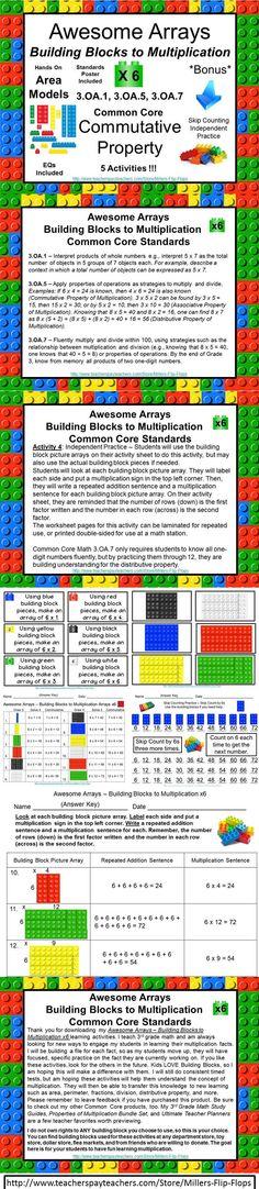 27 besten Middle school Maths Bilder auf Pinterest | Mathematik ...