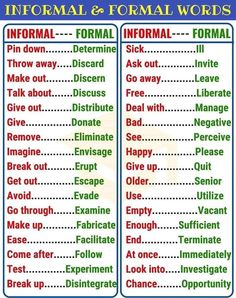 Informal and formal words in English! Learn extensive list of formal and informal words English with video and ESL printable worksheets to improve and increase your English vocabulary. Learn English Grammar, English Writing Skills, English Idioms, English Vocabulary Words, English Language Learning, English Phrases, Learn English Words, English Lessons, Teaching English
