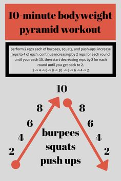 You have no excuses! This bodyweight pyramid workout is a great way to… You have no excuses! This bodyweight pyramid workout is a great way to keep burning calories throughout the December craziness. Easy Workouts, At Home Workouts, Countdown Workout, Fast Fat Burning Workout, Emom Workout, Workout Diet, Pyramid Workout, Workout Posters, Calisthenics