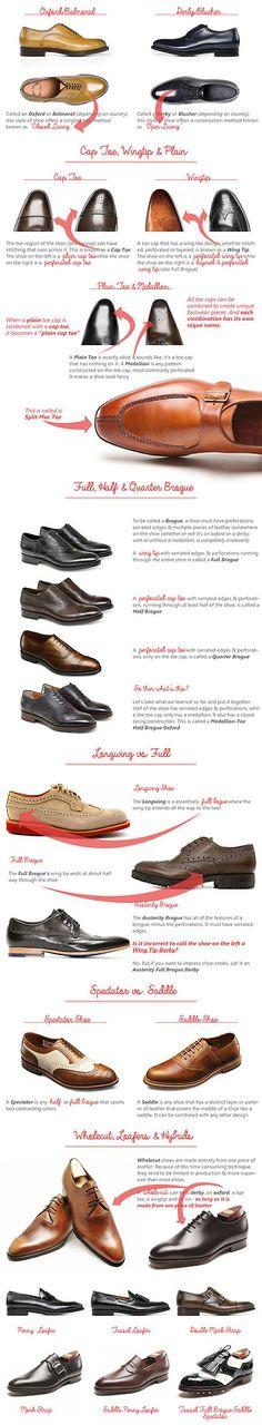 Comprehensive guide to  Men s Shoe Terminology Via Στυλ Τζέντλεμαν 90b40a7f4dc