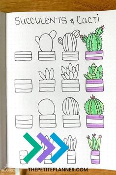 Doodle Learn, Learn To Draw, You Draw, How To Doodle, Great Doodle, Easy Doodle Art, Bullet Journal Font, Bullet Journal Themes, Doodle For Beginners