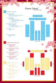 Kimono Tutorial - Part 3 by Kurokami-Kanzashi on DeviantArt Kimono Tutorial, Cosplay Tutorial, Japanese Geisha, Japanese Kimono, Bjd, Sewing Tutorials, Sewing Patterns, Clothes Patterns, Kimono Design