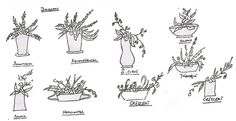 Tips for Flower Arrangement