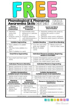 Teach Your Child to Read - Phonemic awareness skills cheat sheet free - Give Your Child a Head Start, and.Pave the Way for a Bright, Successful Future. Teaching Phonics, Kindergarten Literacy, Teaching Reading, Phonics Games, Teaching Resources, Phonics Chart, Guided Reading Activities, Guided Reading Lessons, Guided Reading Groups