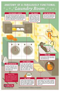 Anatomy of a Fabulously Functional Laundry Room infographic by Delta Faucet