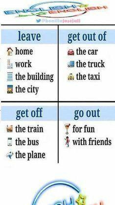English Prepositions, English Verbs, Learn English Grammar, English Writing Skills, English Vocabulary Words, English Language Learning, English Phrases, Learn English Words, English Study