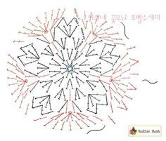 꽃무늬 호빵 수세미 도안 공개합니다.사진도 찍어보고,동영상도 찍어보고,사진 위에 기호를 그려도 보고,그...
