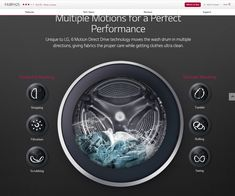LG : KG Smart Eco Hybrid™ Washer™ Dryer with True Steam™ technology Find Picture, Delicate