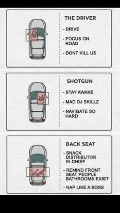 Road trip occupant responsibility chart.