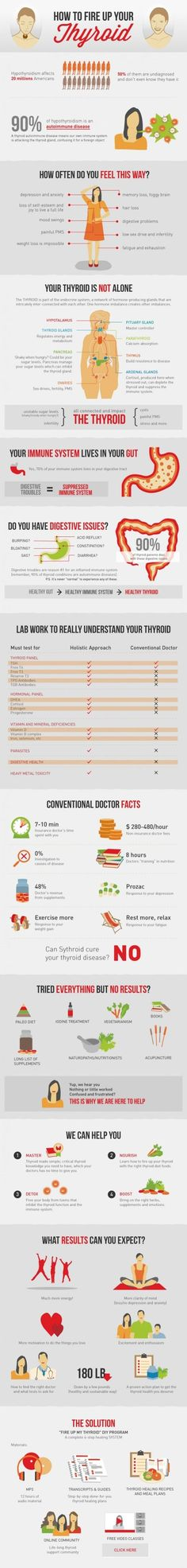 Hypothyroidism Diet - Thyroid Healing Program Infographic Thyrotropin levels and risk of fatal coronary heart disease: the HUNT study. Healthy Smoothie, Juice Smoothie, Healthy Drinks, Detox Drinks, Smoothie Detox, Healthy Water, Yogurt Smoothies, Healthy Juices, Healthy Fruits