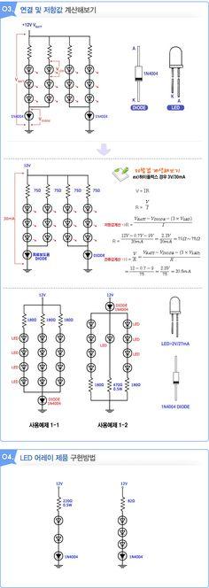 슈퍼플럭스/하이플럭스 LED - 디바이스마트