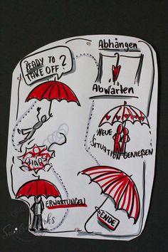 Mini - Flipchartkurs Regenschirme https://sandra-dirks.de/mini-flipchartkurs-regenschirme/ #FlipchartFriday