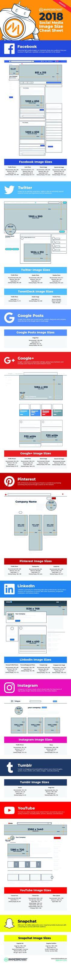 Social Media Optimisation: The 2018 Social Media Image Size Cheat Sheet [Infographic]
