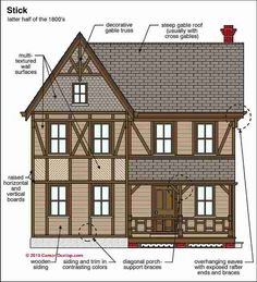 1000 images about characteristics of types of for Victorian stick style house plans