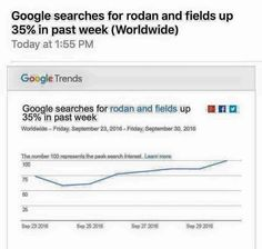 Best Lashes, Do You Believe, Rodan And Fields, It Works, How To Find Out, December, Join, Science, Drop