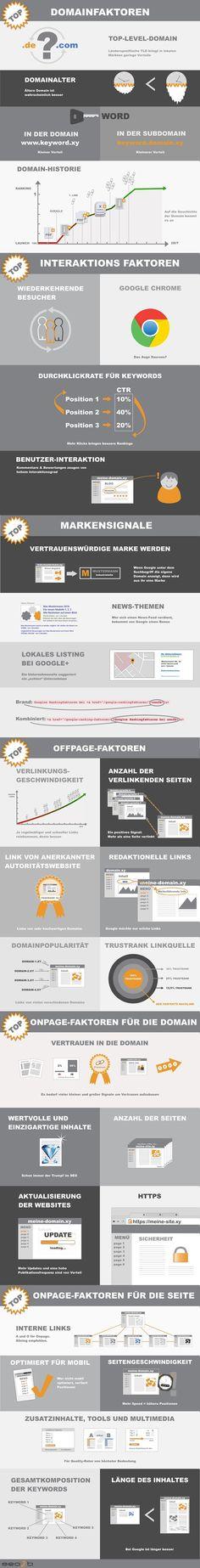 © seo2b - Infografik - Meta-Studie