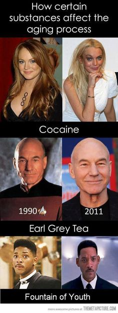 Substances that affect the aging process…
