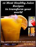 12 Most Healthy Juice recipes. Juice recipes for weight loss, Cholesterol control, Glowing skin etc