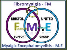 As of the 9th July 2014 Bristol North FME Support Group is now 'Bristol FME United Support Group'