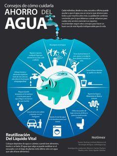 concientizar sobre el agua y cuidado Mexico - Buscar con Google