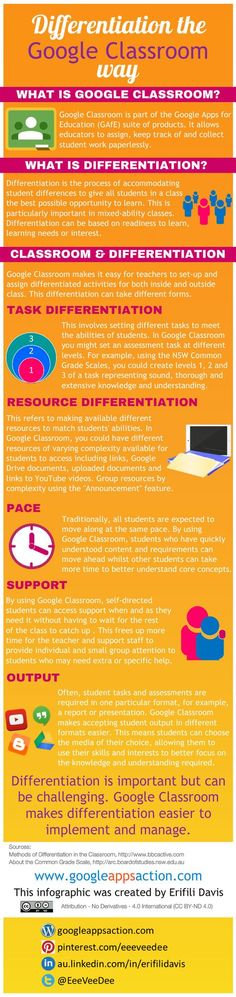 6 tecnologas emergentes en educacin infografia infographic differentiation the google classroom way using google classroom part of the google apps for fandeluxe Choice Image